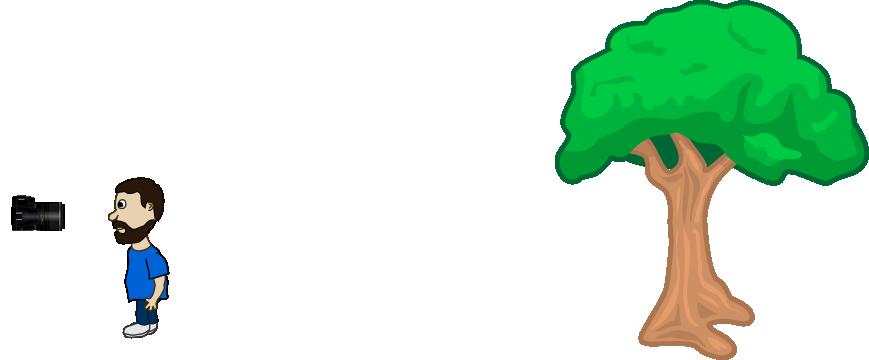bokeh diagram